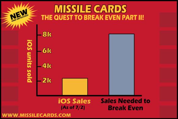 salesupdate1